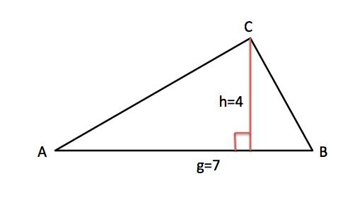 hvordan beregner man areal