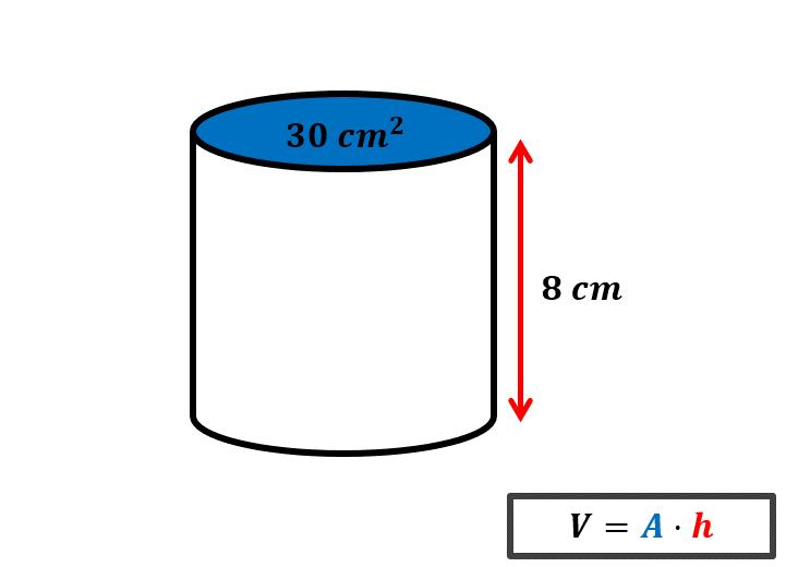 rumfang af cylinder
